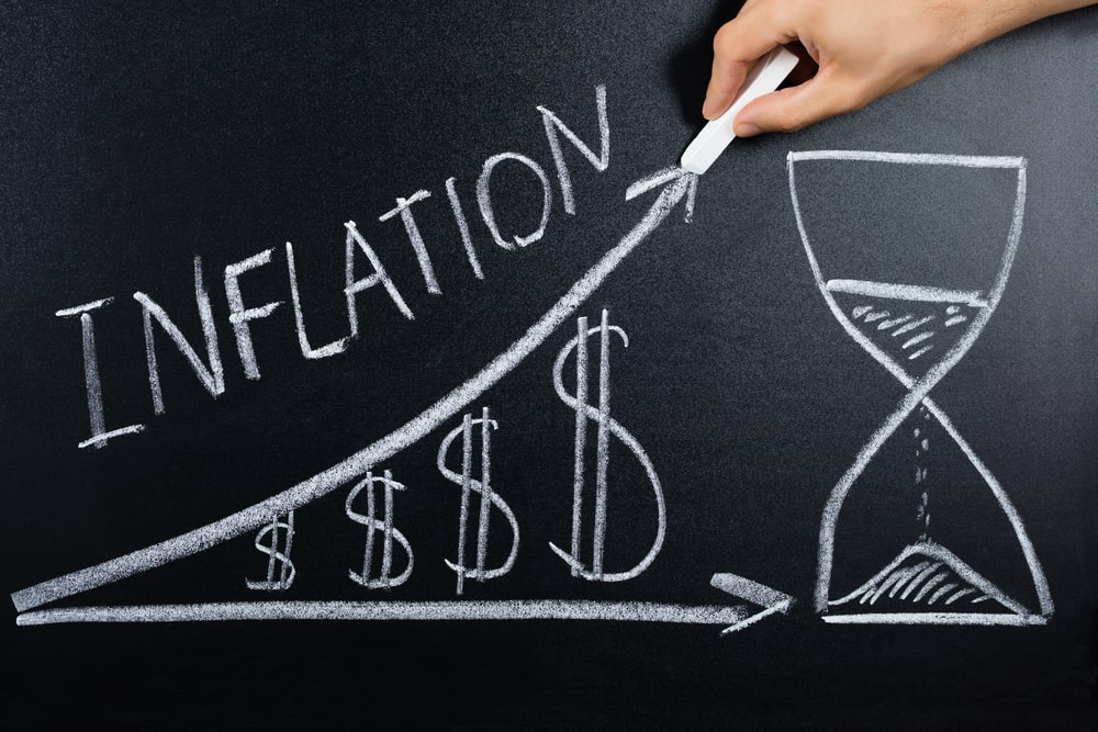 inflation curve