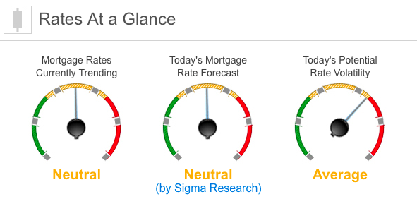 Watching Mortgage Rates and Mortgage Fees
