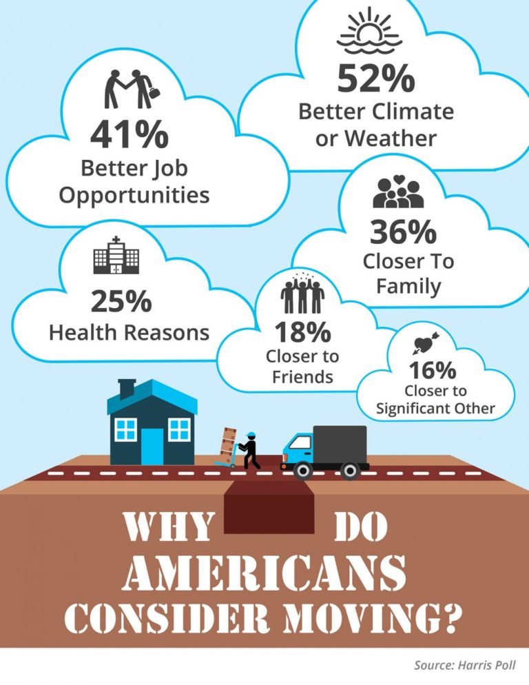 why-americans-move-stm-1046x1354