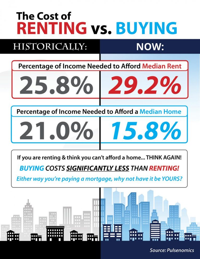 20170623-rent-vs-buy-stm-1046x1354