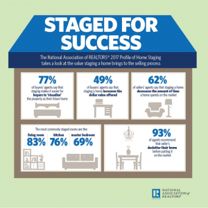 NAR Staging Success